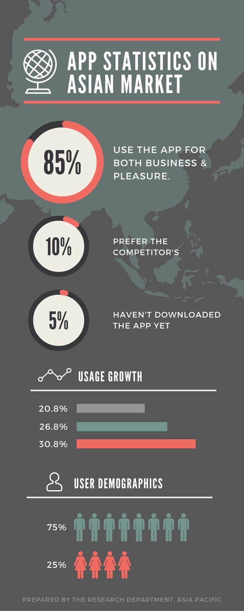 9-types-de-contenus-pour-accroitre-votre-trafic-infographie